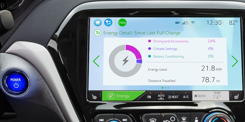 Bolt EV technology: energy details.
