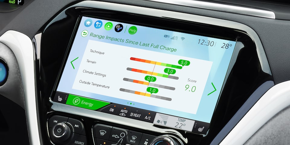 Bolt EV technology: energy usage score.