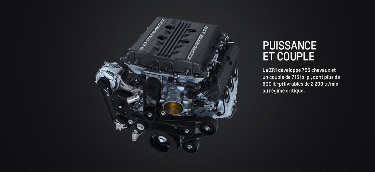 HP and Torque: ZR1 delivers 755 horsepower and 715 lb.-ft. of torque, with over 600 lb.-ft. of torque available from 2200 rpm to redline.