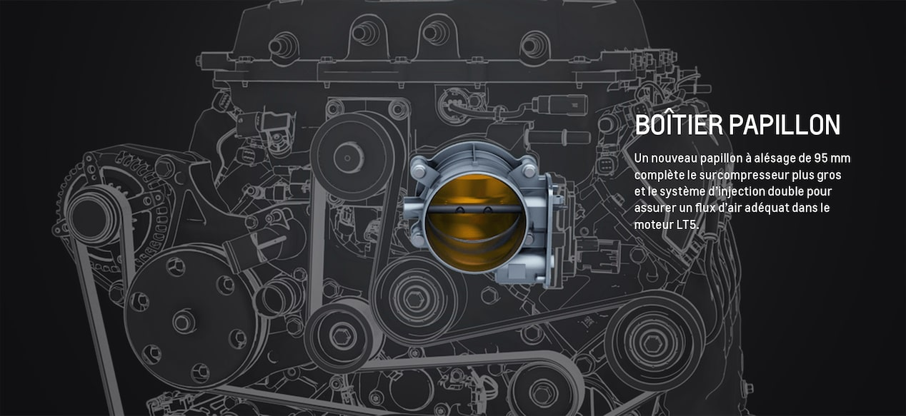 Throttle Body: A new 95 mm bore throttle complements the larger supercharger and dual fuel injection system to flow plenty of air into the LT5 engine.
